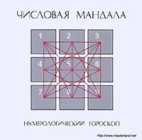Поиск: числовая мандала нумерологический гороскоп версия 1 20. . Год по во